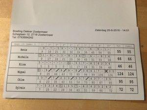 2016-08-20 Kids bowlen met nichtjes25
