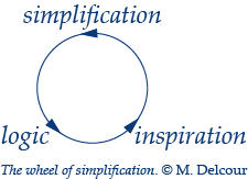 The-wheel-of-simplification
